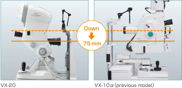 Updated design providing stress-free diagnosis